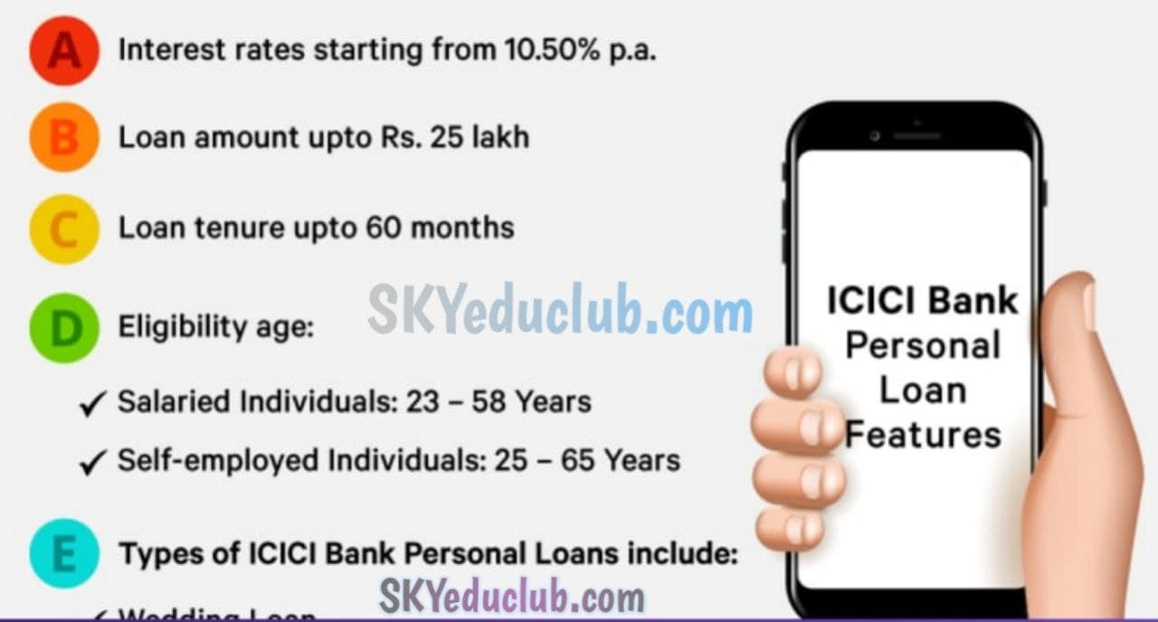 ICICI Personal Loan Banking