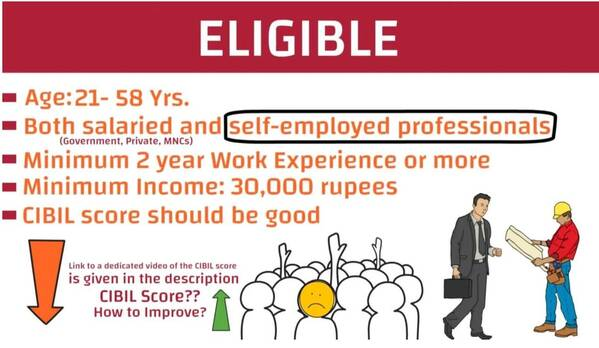 Eligible for पर्सनल लोन